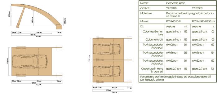 Carport, copertura auto roma Kerto disegno tecnico