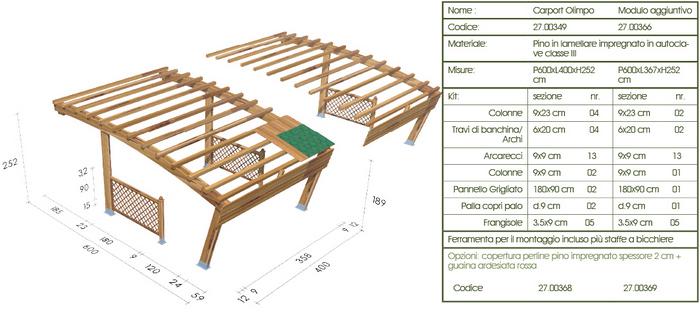 Carport, copertura auto roma Olimpo disegno tecnico