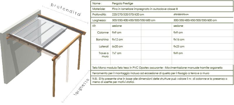 Pergola, roma Prestige disegno tecnico