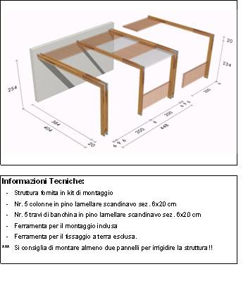 Pergola, roma Cube disegno tecnico medio